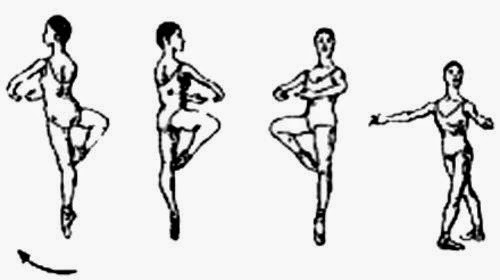tips on how to do a good pirouette  u2013 ballet tricks and technique